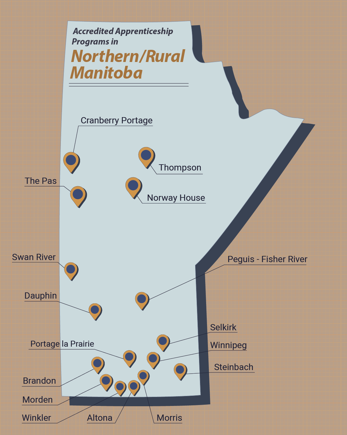 Accredited Apprenticeship Programs in Northern/Rural Manitoba